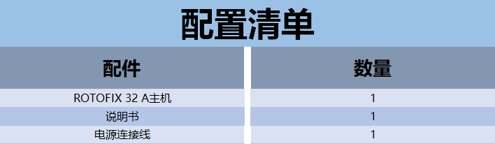 32A配置清單.png
